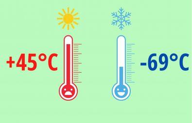 +45°C -69°C