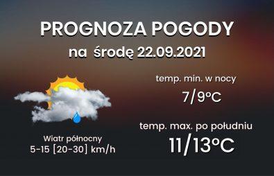Kopia Prognoza 24h (1)