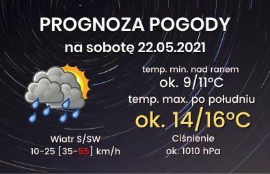 Kopia Prognoza 24h (3)