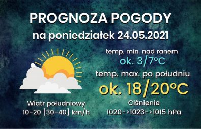 Kopia Prognoza 24h(11)