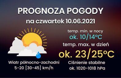 Kopia Prognoza 24h(12)