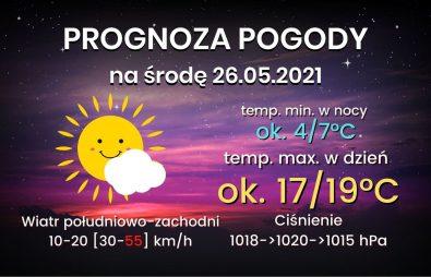 Kopia Prognoza 24h(13)