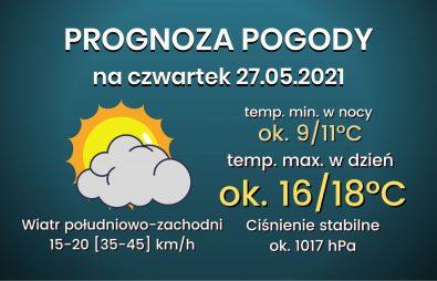 Kopia Prognoza 24h(14)