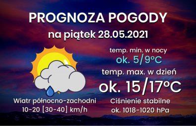 Kopia Prognoza 24h(15)