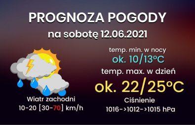 Kopia Prognoza 24h(17)