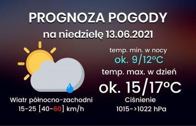 Kopia Prognoza 24h(18)