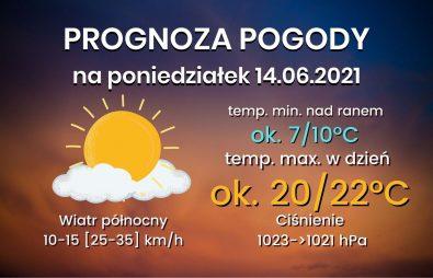 Kopia Prognoza 24h(20)
