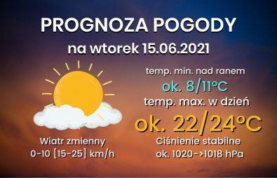 Kopia Prognoza 24h(21)