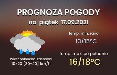 Kopia Prognoza 24h(22)