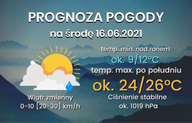 Kopia Prognoza 24h(23)