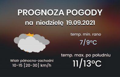 Kopia Prognoza 24h(24)