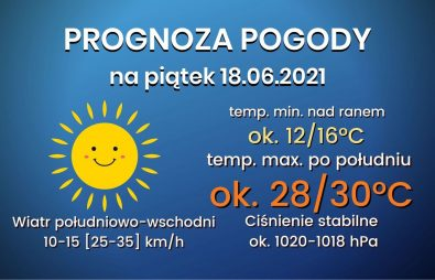 Kopia Prognoza 24h(25)