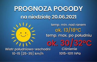 Kopia Prognoza 24h(26)