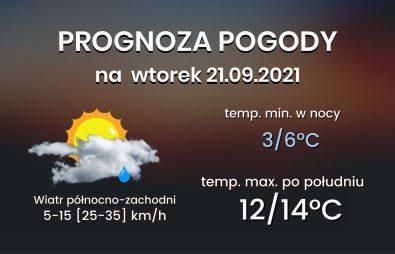 Kopia Prognoza 24h(27)