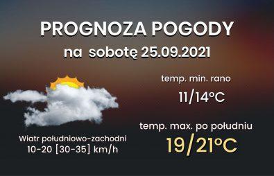 Kopia Prognoza 24h(32)