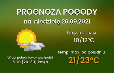 Kopia Prognoza 24h(34)