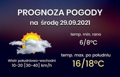 Kopia Prognoza 24h(38)