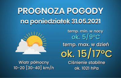 Kopia Prognoza 24h(4)