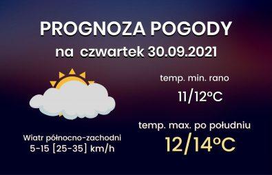 Kopia Prognoza 24h(40)
