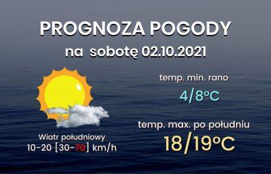 Kopia Prognoza 24h(42)