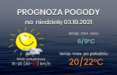 Kopia Prognoza 24h(43)
