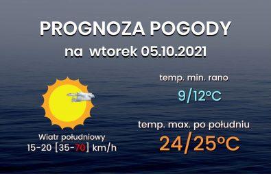 Kopia Prognoza 24h(46)