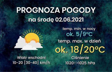 Kopia Prognoza 24h(5)