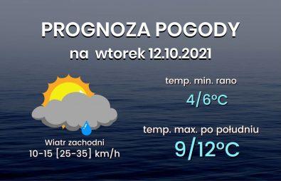 Kopia Prognoza 24h(57)