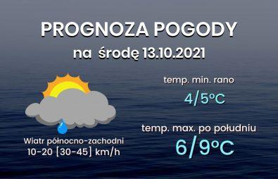 Kopia Prognoza 24h(58)