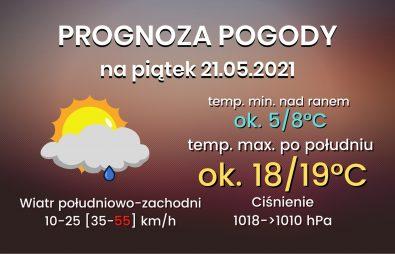 Kopia Prognoza 24h(6)