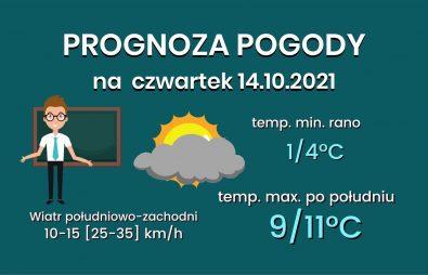 Kopia Prognoza 24h(60)