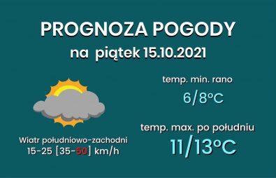 Kopia Prognoza 24h(61)
