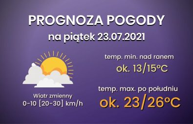 Kopia Prognoza 24h(62)