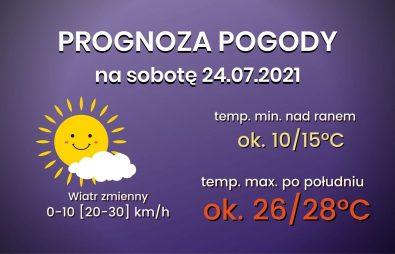 Kopia Prognoza 24h(63)