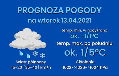 Kopia Prognoza 24h(64)