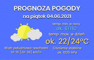 Kopia Prognoza 24h(7)