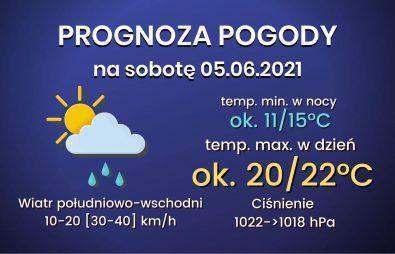 Kopia Prognoza 24h(8)