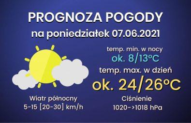 Kopia Prognoza 24h(9)