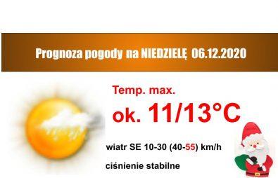 pogoda(1)