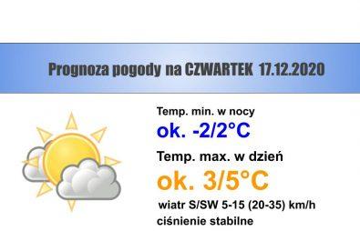 pogoda(11)