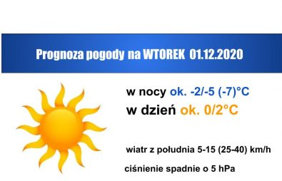pogoda(25)