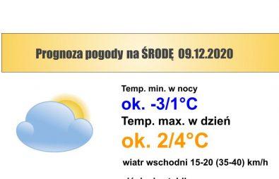 pogoda(3)