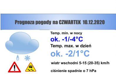 pogoda(4)