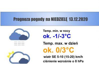 pogoda(7)